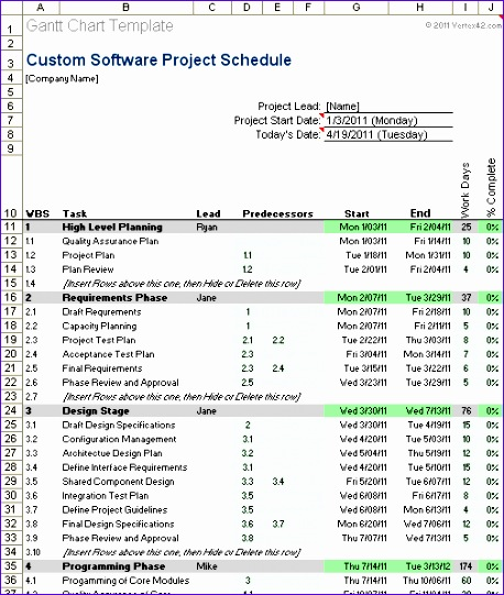 Project Management Work Plan Template Excel Tjaaw Awesome Microsoft Project Construction Schedule Template