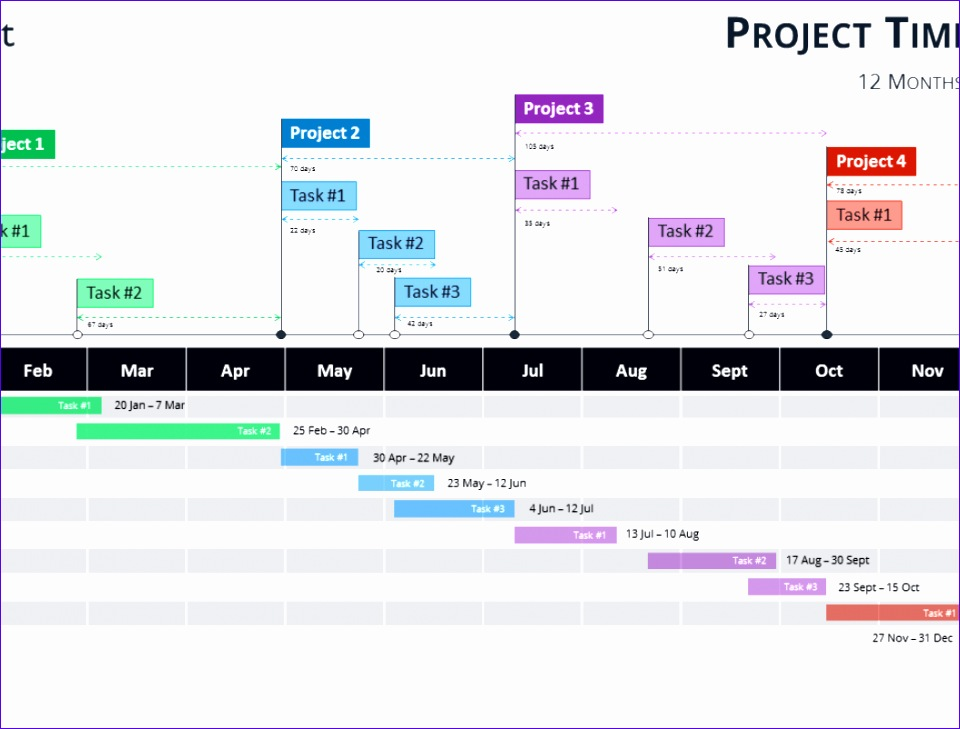 gantt charts and project timelines for powerpoint Awesome excel project plan template Project Timeline template for PowerPoint Details Widescreen beautiful excel project plan template with dependencie