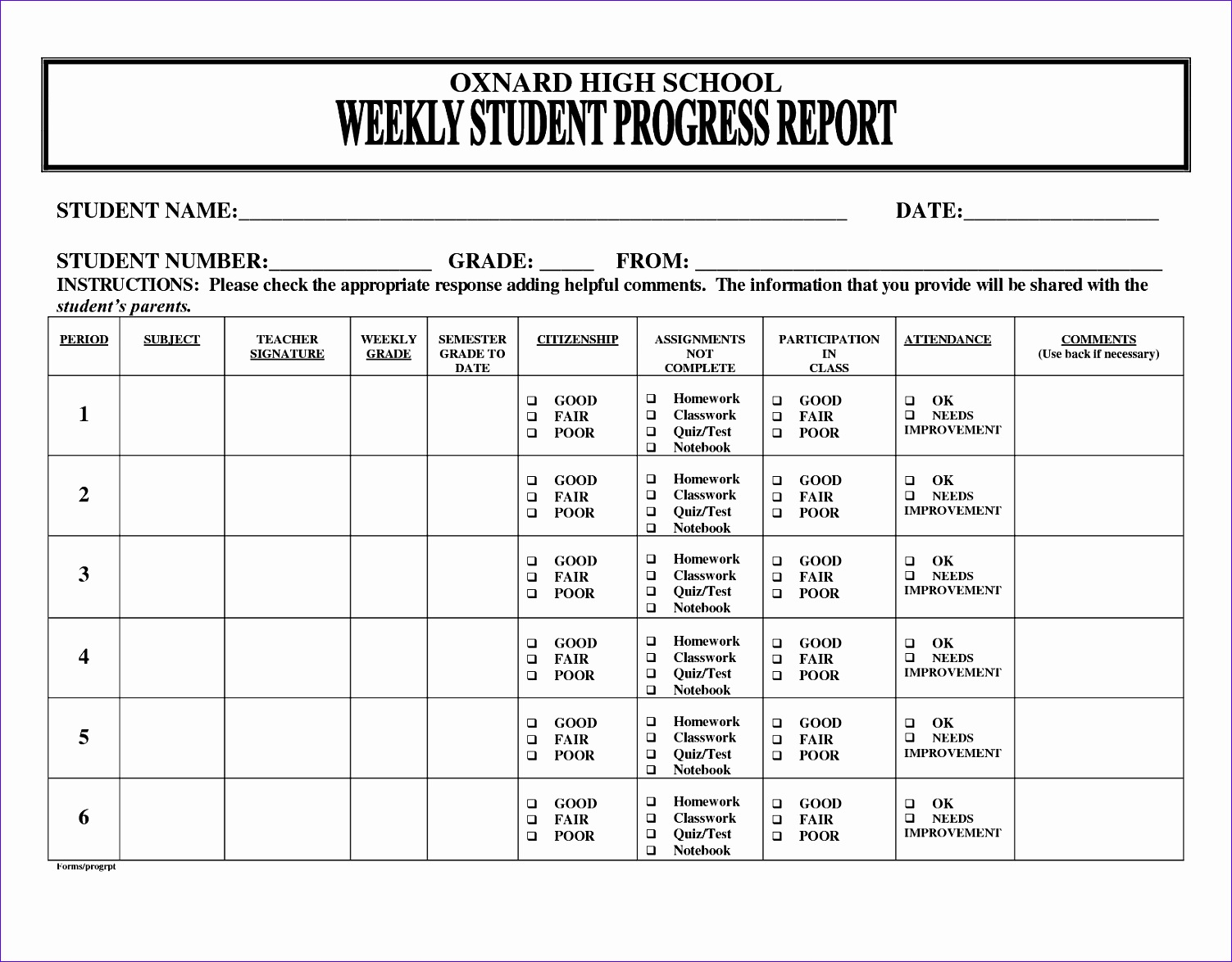 5 weekly progress report templatereport template document 4 blank expense ac plishment format