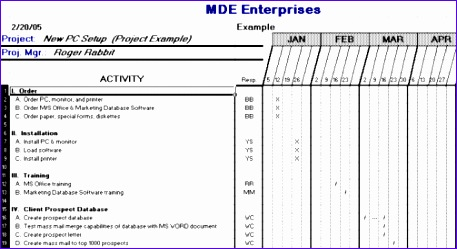 Project capacity planning template gallery template for Kat template for vuze