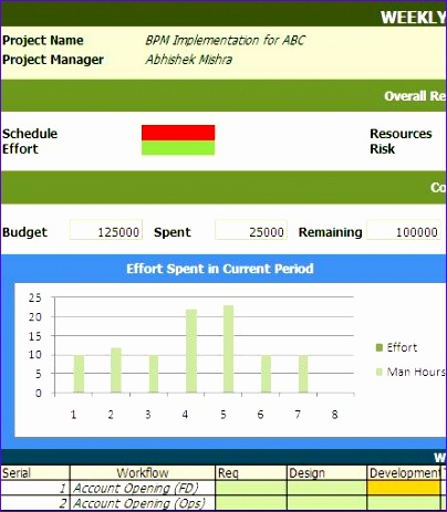 Project Status Report Template Excel Download Filetype Xls Crlwu Elegant Weekly Progress Report Template Weekly Status Report format