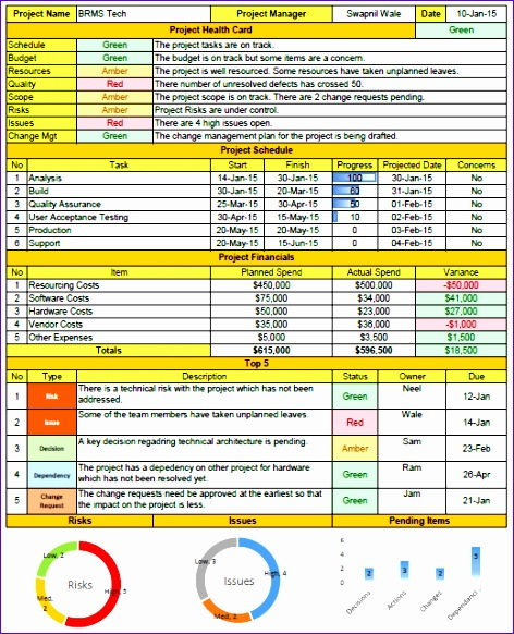 Project Status Report Template Excel Download Filetype Xls Odlq3 Awesome Weekly Status Report format Excel Project Pinterest