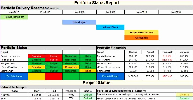 one page project status template