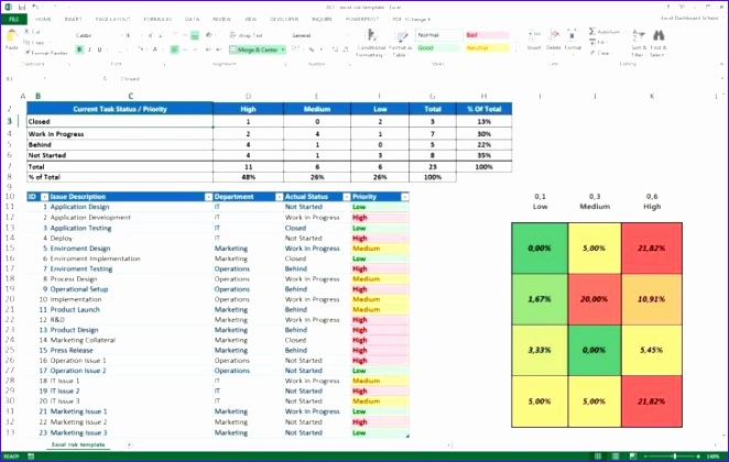 Project Tracking Spreadsheet Template Excel W1nbi Inspirational Tracking Spreadsheet Template Excel Training Line Employee