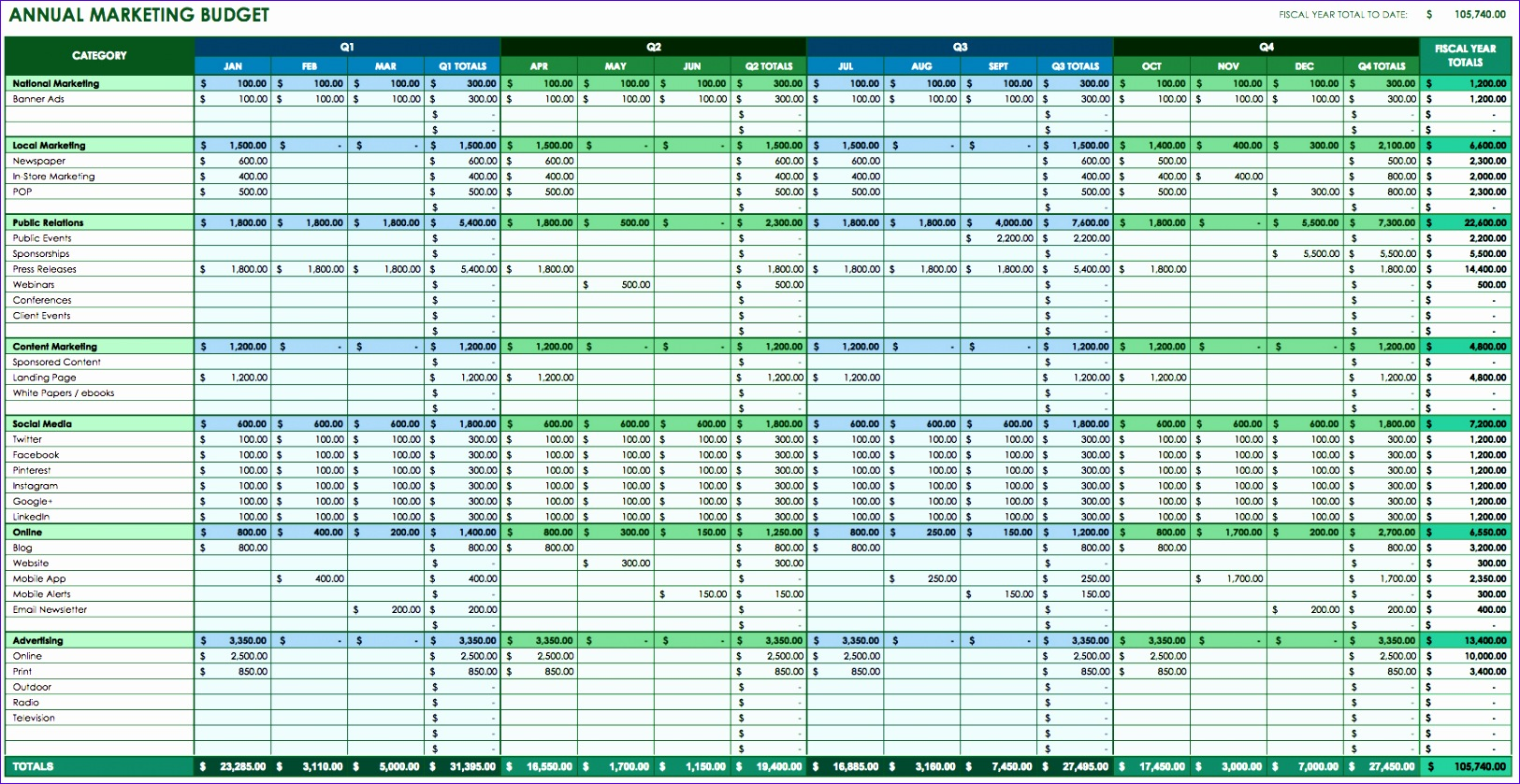 Projected budget template excel xnhdv elegant excel bud for Budget to actual template