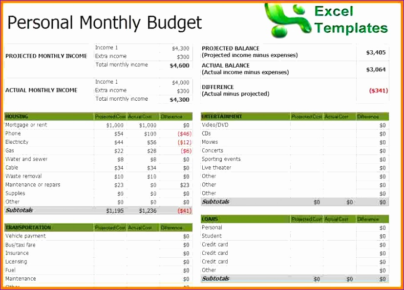 projected budget template excel - 10 projected budget template excel exceltemplates