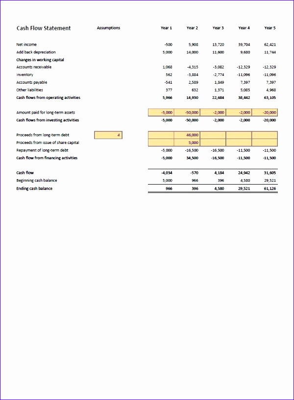 financial projections template v 1 35 02