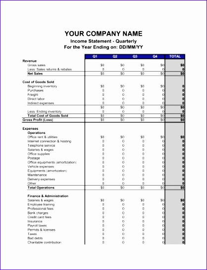 10 projected income statement template excel for Projected financial statements template
