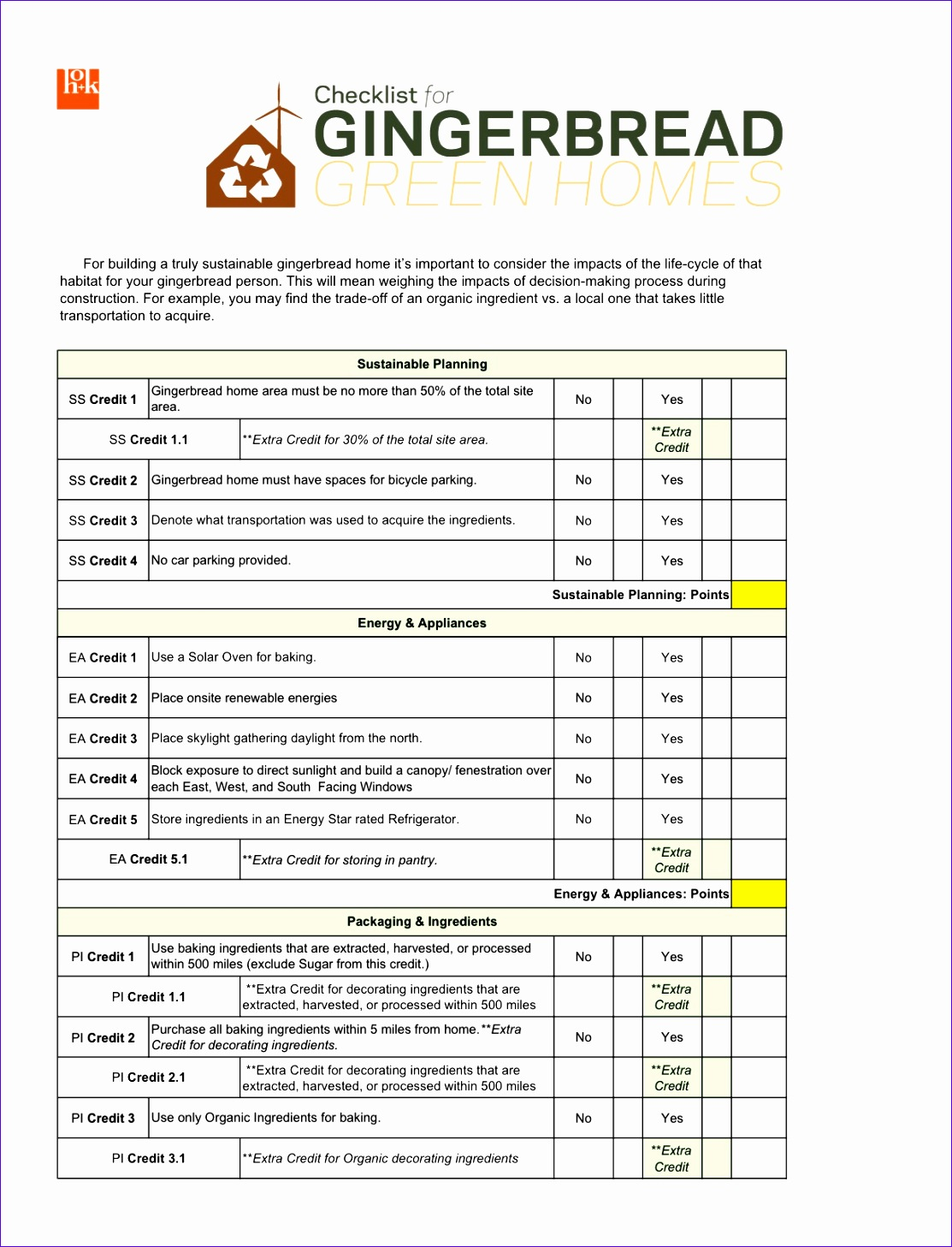 Quality Checklist Template Excel Ufdel New Ideas Home Renovation Checklist Home Renovation Checklist