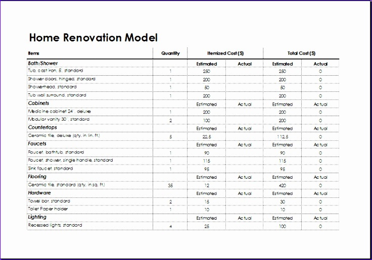 Quarterly Budget Analysis Sheet Clyaf Elegant Home Renovation Model Template for Excel