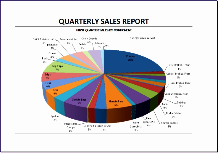 Quarterly Budget Analysis Sheet Owqeb Lovely Quarterly Sales Report Template for Excel