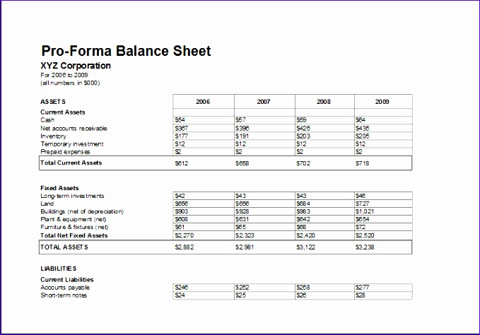 Quarterly Budget Analysis Sheet Vwelw Ideas Proforma Balance Sheet Template for Excel