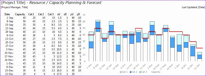 8 resource forecasting excel template exceltemplates
