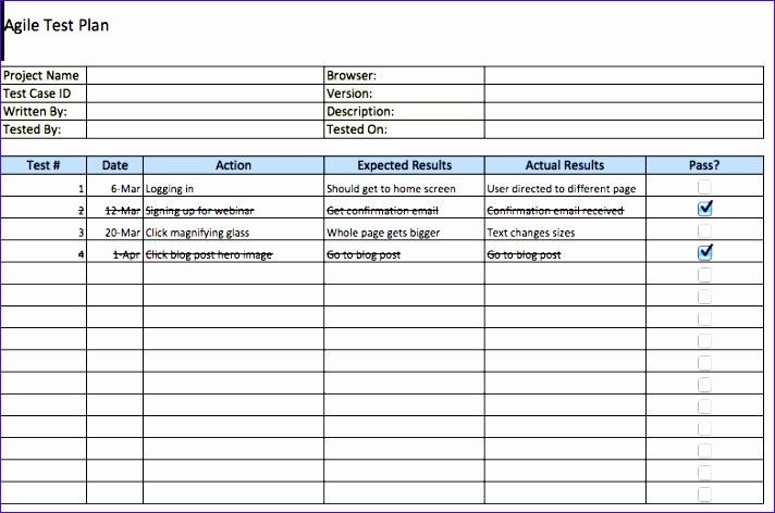 agile test plan