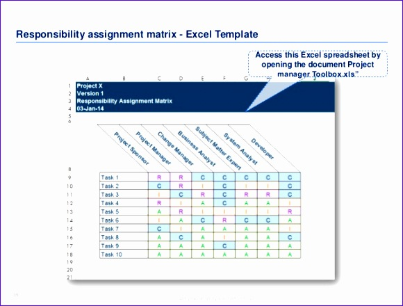 Responsibility assignment Matrix Excel Template Ubuqf Inspirational Project Manager toolkit In Powerpoint & Excel