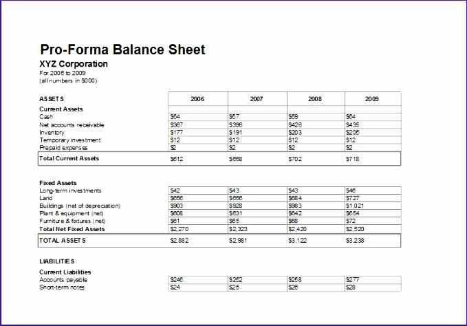 proforma balance sheet