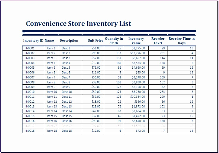 convenience store inventory list