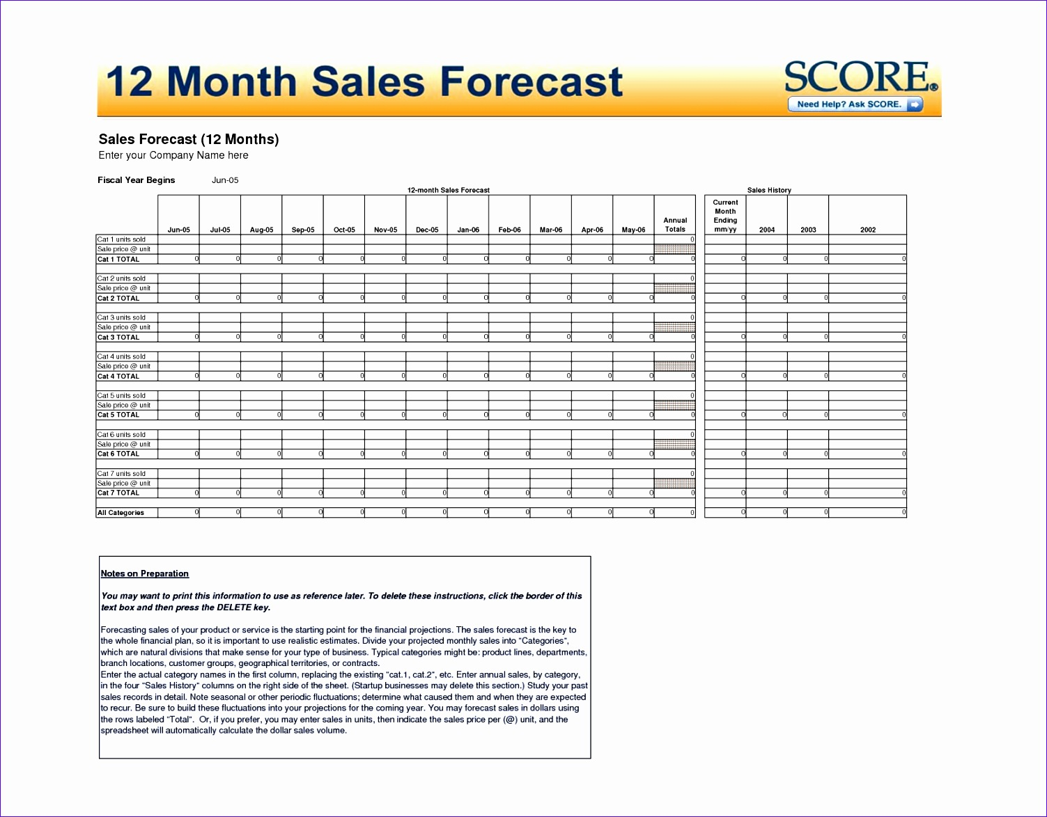 sales forecast template 2
