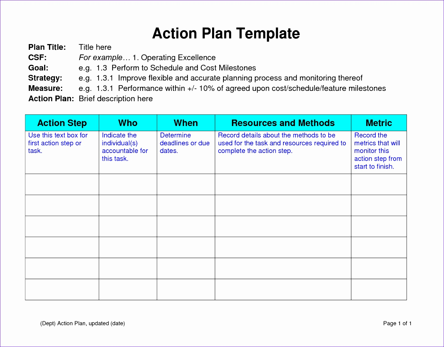 Process Improvement Template Excel