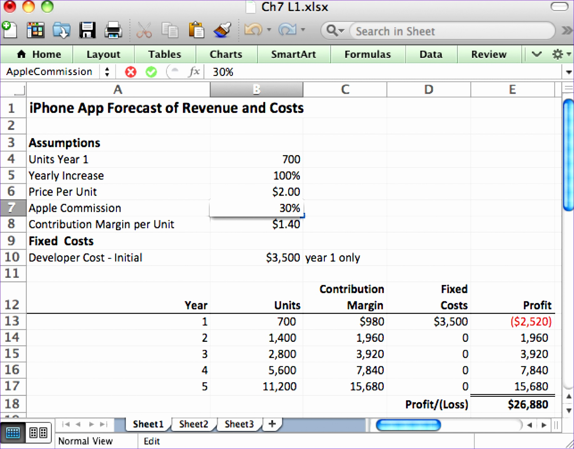 Sensitivity Analysis Excel Template Ossy4 Beautiful Spreadsheets to ...