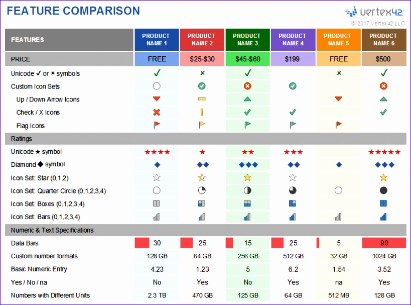 Side by Side Comparison Template Excel E3dnh New Feature Parison Template for Excel