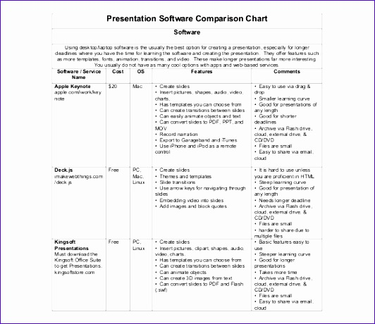 Side by Side Comparison Template Excel K2kfl New Parison Chart Template – 45 Free Word Excel Pdf format
