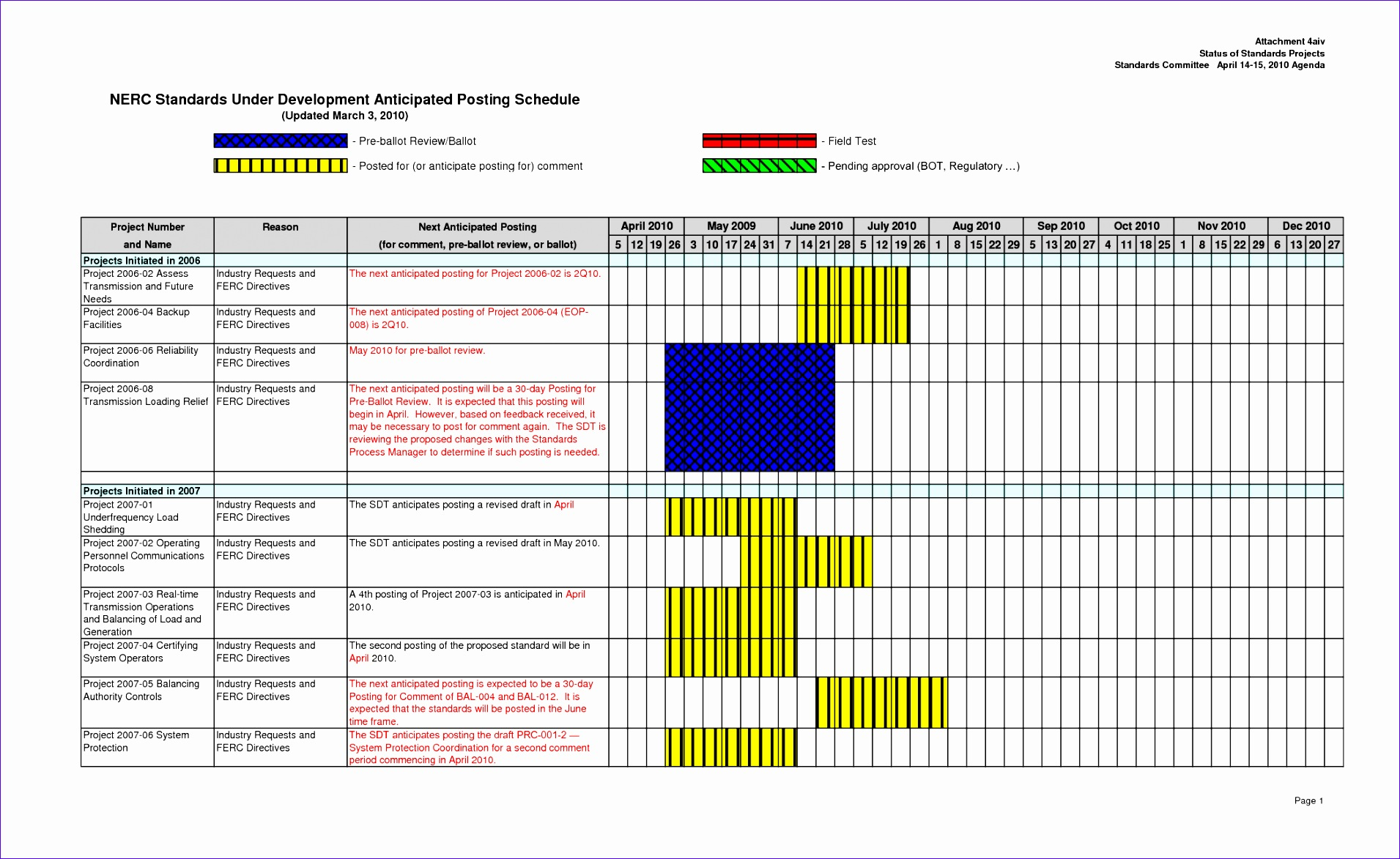 10 simple excel gantt chart template free exceltemplates excel project management template 1ltocebz alramifo Image collections