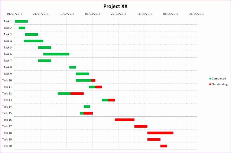 Excel Sheet Gantt Chart Templates