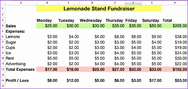numbers lemonade stand 1 week