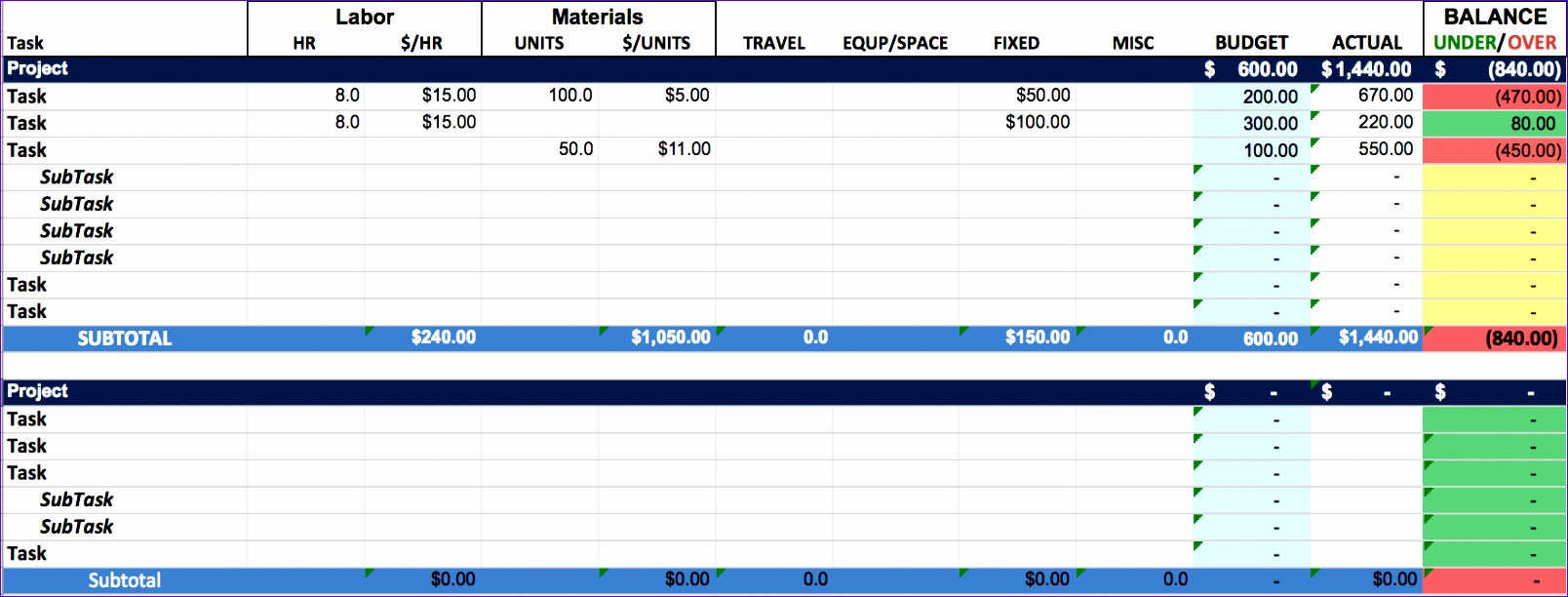 Agile Project Management Plan Excel Template