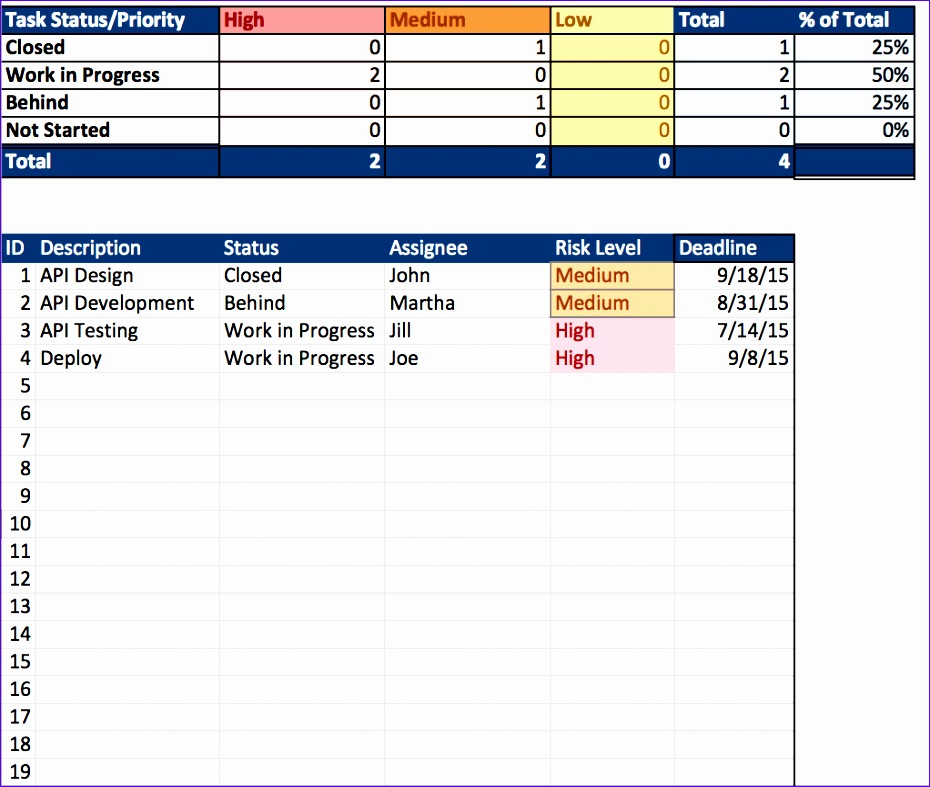 Simple Project Management Plan Template Excel Waxcq Awesome Free Excel Project Management Templates