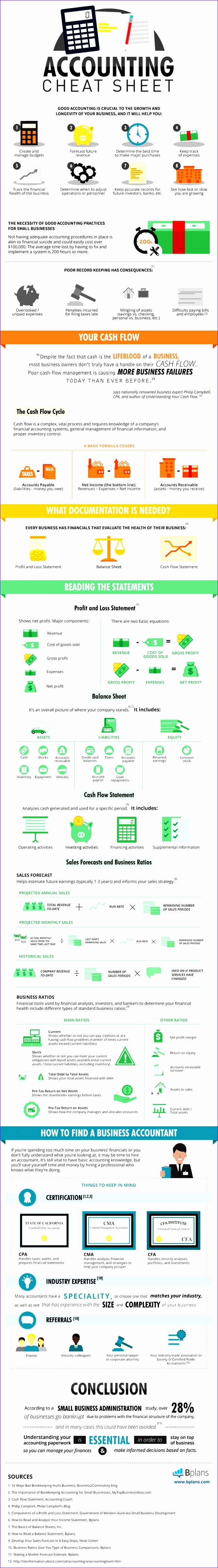 Small Business Balance Sheet Template Excel Iasga Inspirational the 25 Best Accounting Ideas On Pinterest