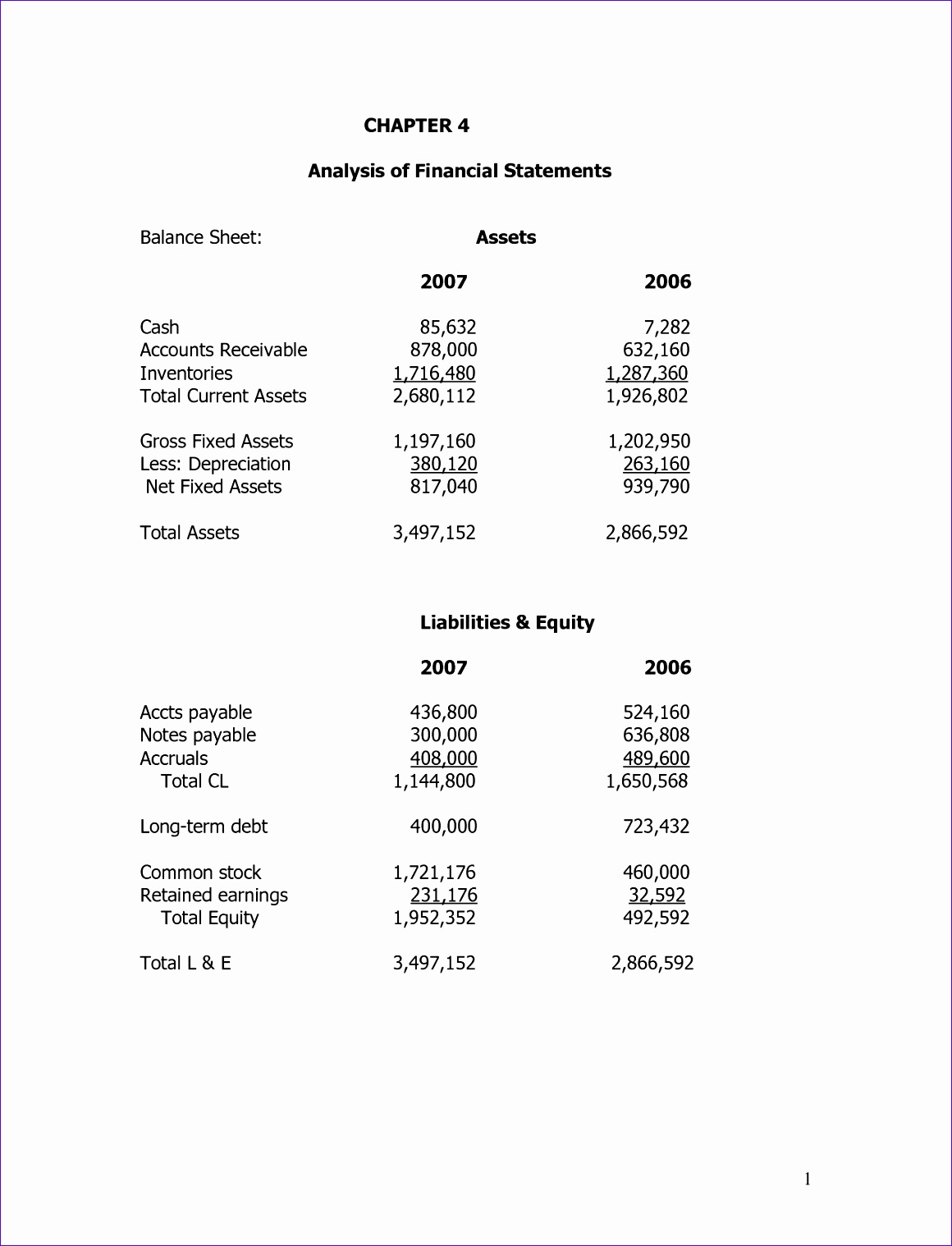 Small Business Balance Sheet Template Excel Xvagl Beautiful Balance – sorbis Corp