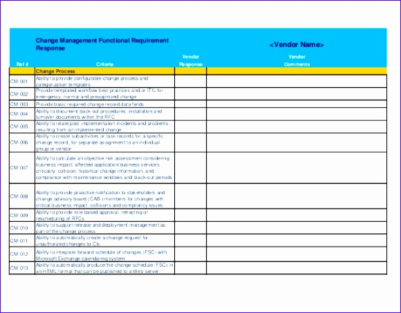 Software Requirements Template Excel IGj New Software Assessment