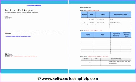 test plan software testing training