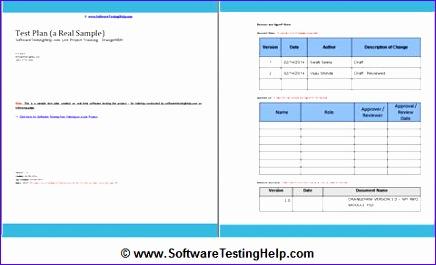 test plan software testing training