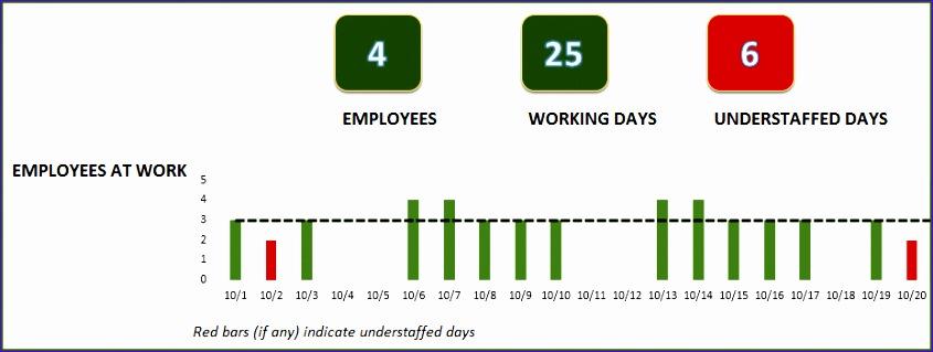 EmployeeVacationPlanner ExcelTemplate Summary 1 2