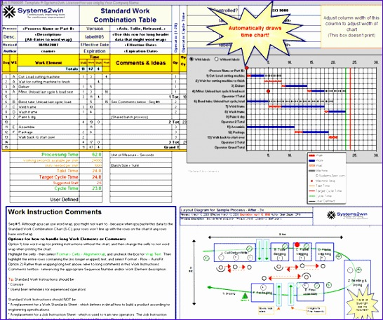 Standard work instructions excel template nabvd lovely for Standard work instructions excel template