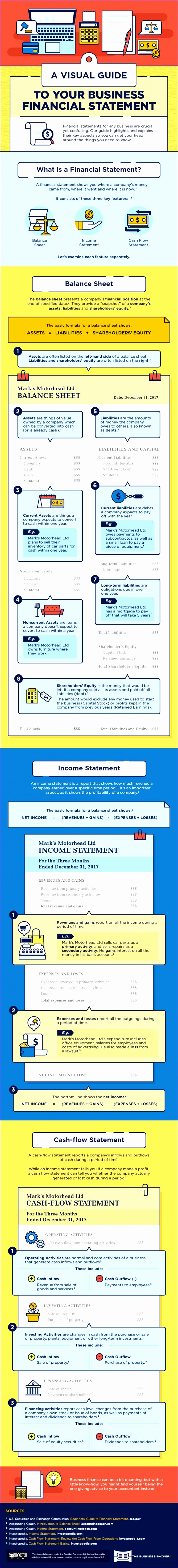 Statement Of Cash Flows Indirect Method Excel Template Wlqr3 Awesome Best 25 Cash Flow Statement Ideas On Pinterest