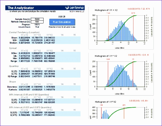 Statistics Excel Templates FVej Best Of Monte Carlo Simulation