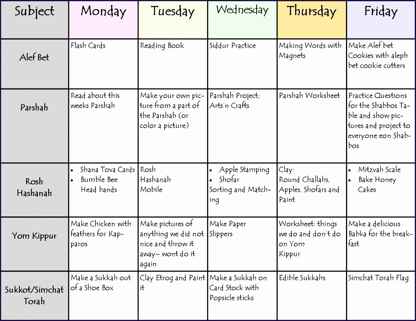 weekly employee shift schedule template excel 1