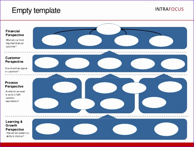 strategy map templates 8 728 cb=