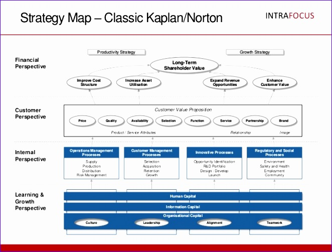 strategy map templates 4 728 cb=