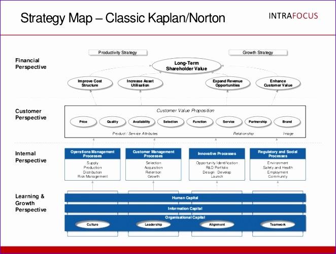 Business Planning and Marketing Strategy  businessballscom