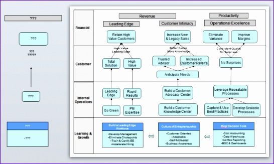 IMG strategy map template w PowerPoint objects e