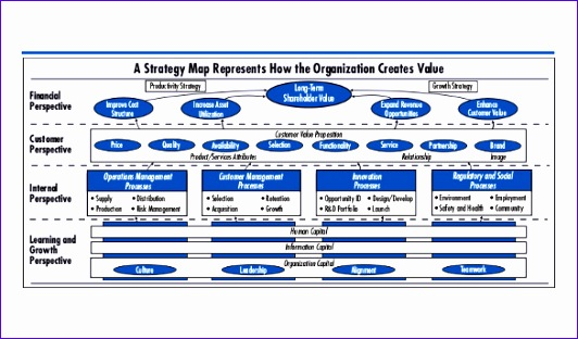 10 strategy map template excel exceltemplates for Strategy map template xls