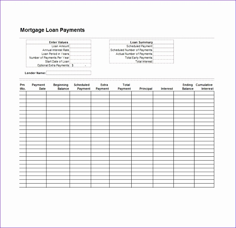 Student Loan Excel Template Ksvoa Fresh 28 Tables to Calculate Loan Amortization Schedule Excel – Free