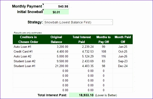 Student Loan Excel Template Ngtvd Awesome A Simple tool for Creating A Killer Debt Repayment Plan Mom and