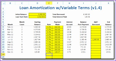 Student Loan Excel Template Tkqhx Unique Variable Loan Amortization Spreadsheet Moneyspot