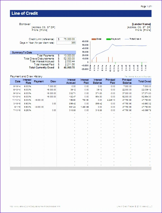 Student Loan Excel Template Vttxg Awesome Line Of Credit Tracker for Excel